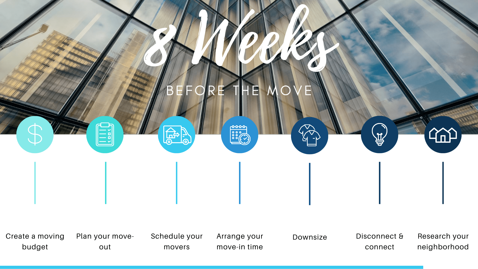 what to do 8 weeks before your move date