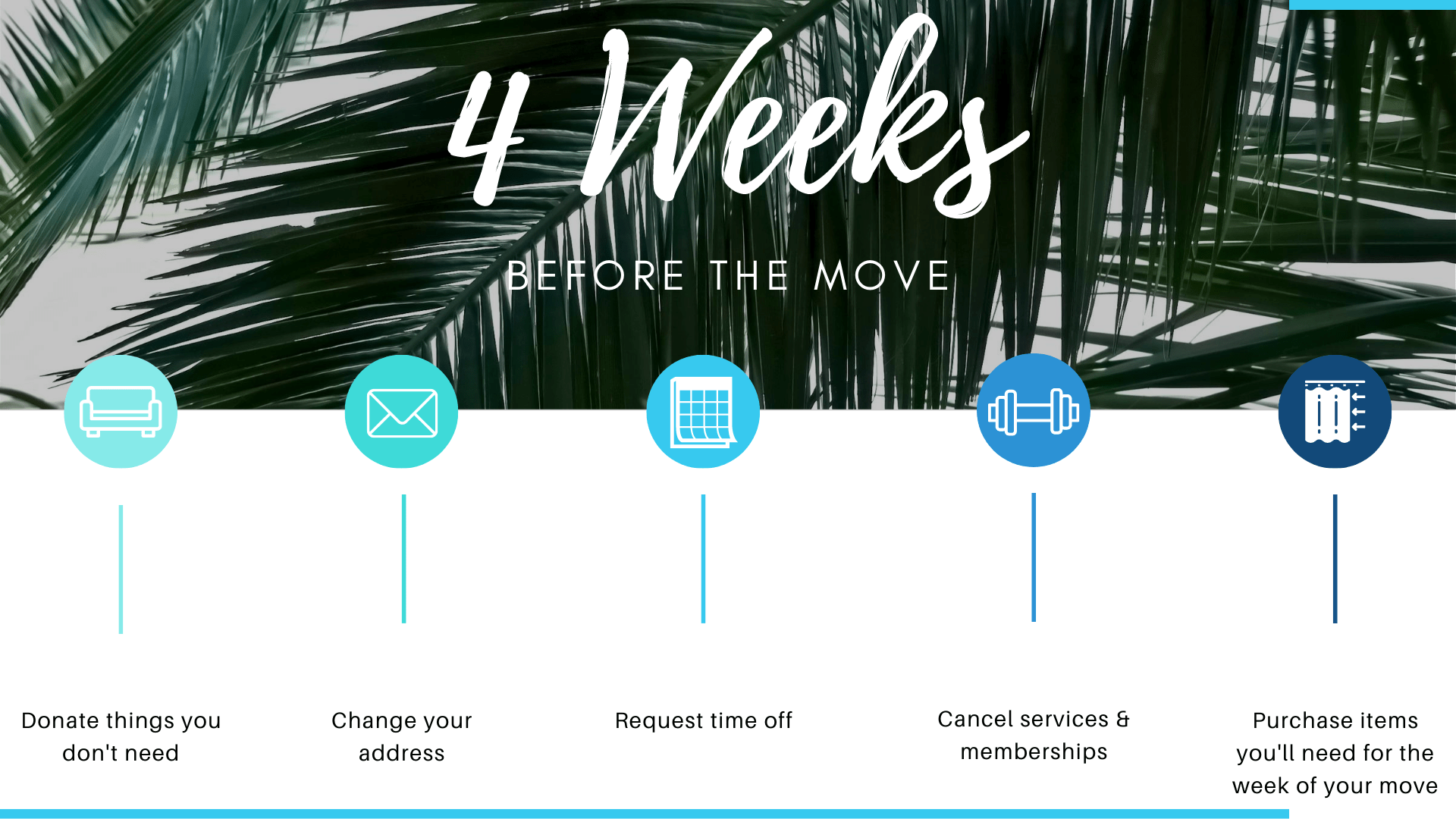 what to do 4 weeks before the move date
