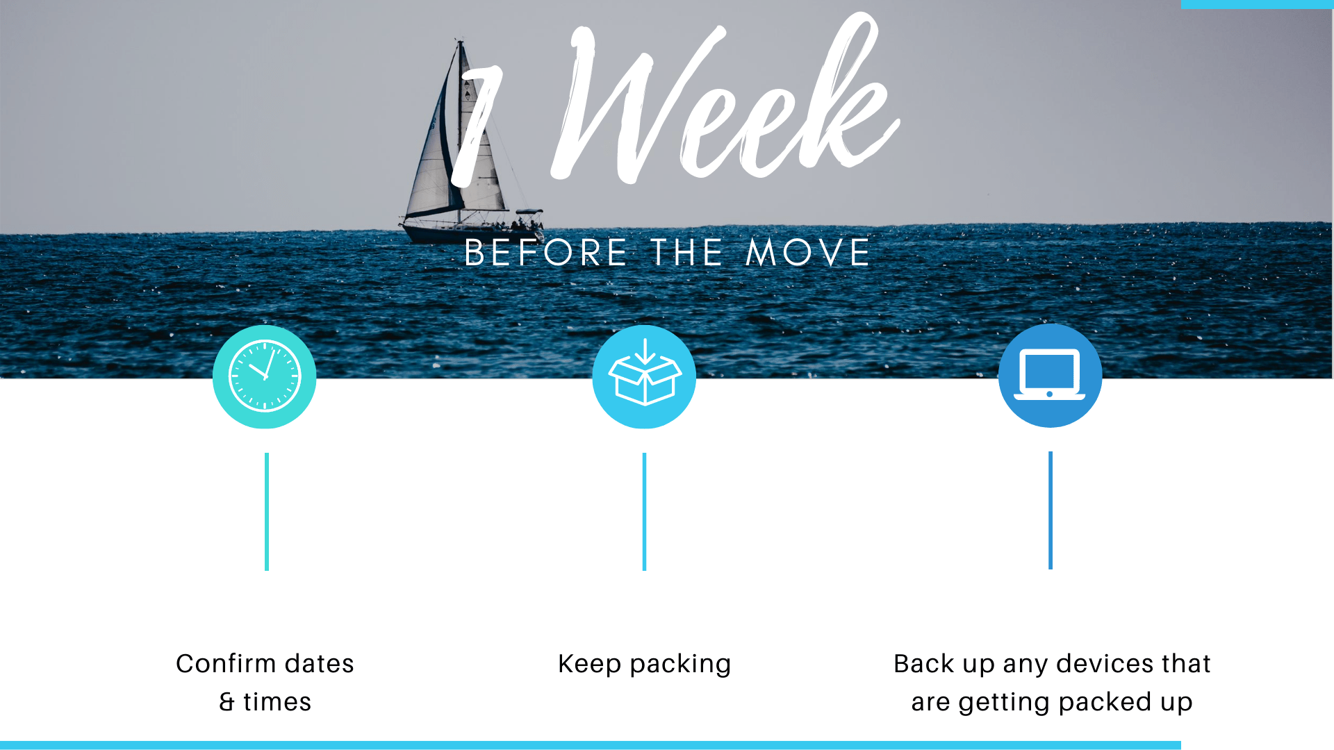 How to prepare 1 week before your move date